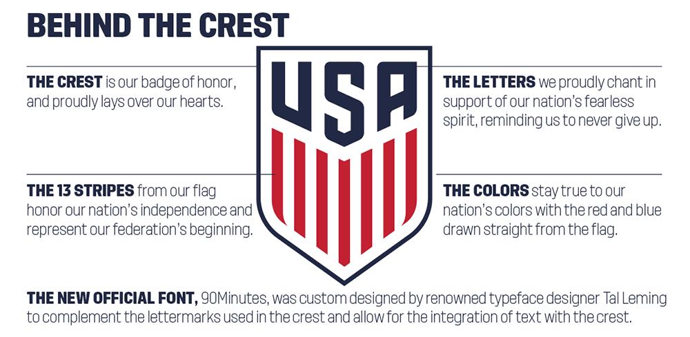 us_soccer_logo_explained