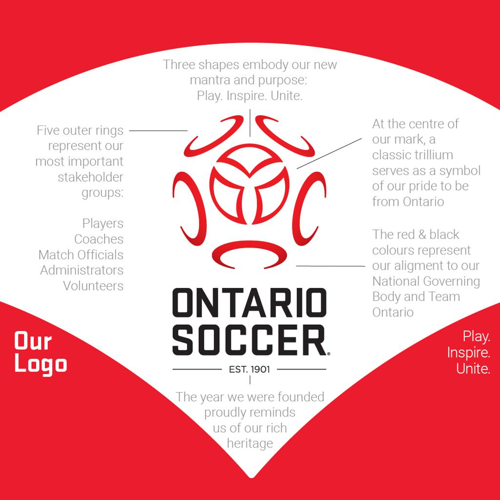 (Foto: Ontario Soccer).