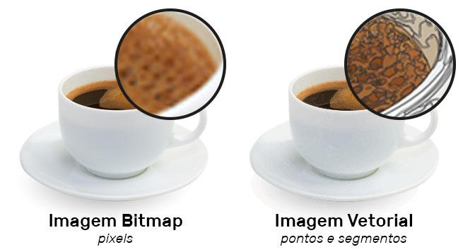 bitmapXvetor