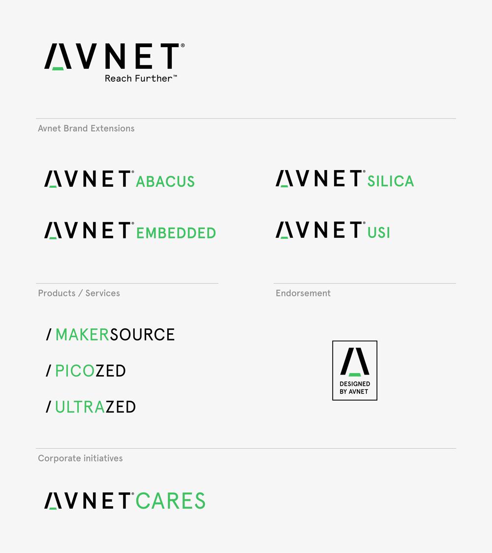 avnet_brand_architecture