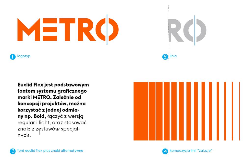 metro_poland_identity_elements